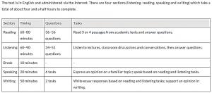 bmat essay questions 2009